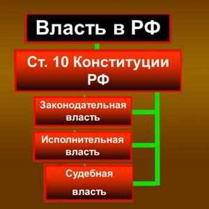 Органы власти Верхнеуральска