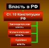 Органы власти в Верхнеуральске